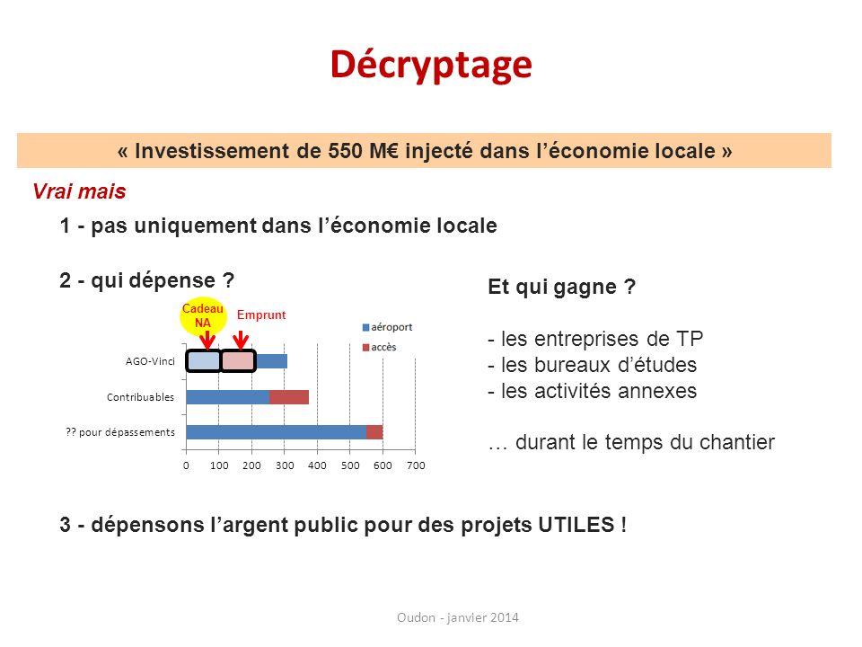 2 - qui dépense ? Décryptage Oudon - janvier 2014 « Investissement de 550 M injecté dans léconomie locale » 3 - dépensons largent public pour des proj