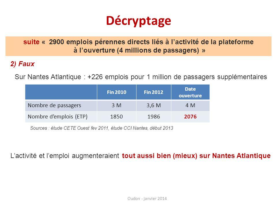 Décryptage Oudon - janvier 2014 suite « 2900 emplois pérennes directs liés à lactivité de la plateforme à louverture (4 millions de passagers) » 2) Fa