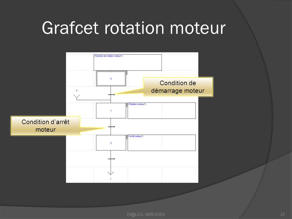 Grafcet rotation moteur DI@LOG SERVICES23 Condition de démarrage moteur Condition darrêt moteur