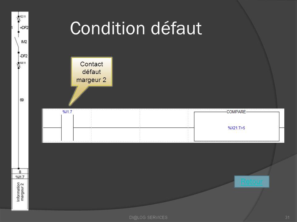 Condition défaut DI@LOG SERVICES31 Retour Contact défaut margeur 2