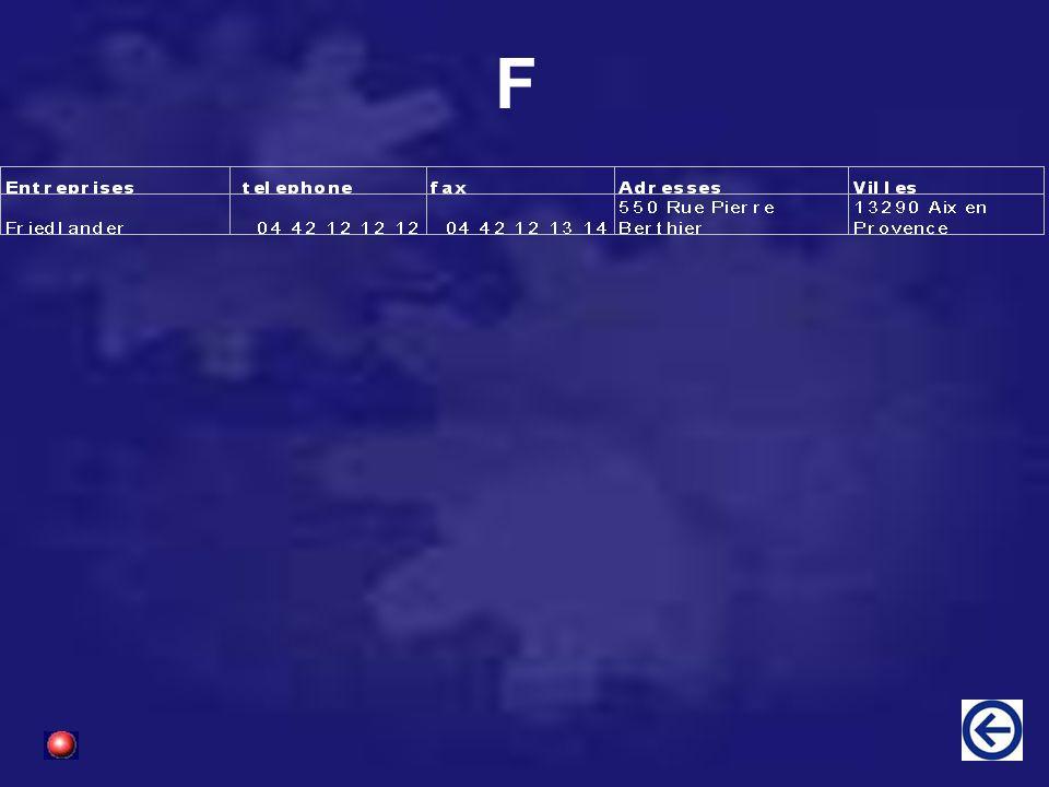Maintenance Travaux Industriels M é diterran é en (MTIM)04 42 02 91 10285 avenue Plan de Campagne13170 Pennes Mirabeau (Les)