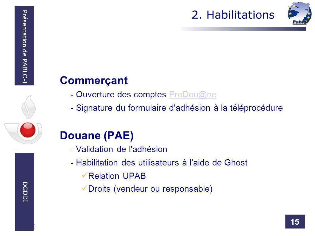 15 Présentation de PABLO-I DGDDI 2. Habilitations Commerçant - Ouverture des comptes ProDou@neProDou@ne - Signature du formulaire d'adhésion à la télé
