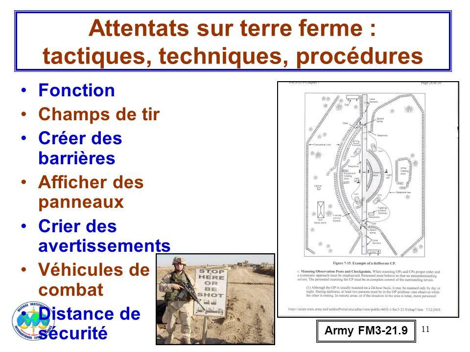 11 Attentats sur terre ferme : tactiques, techniques, procédures Fonction Champs de tir Créer des barrières Afficher des panneaux Crier des avertissem