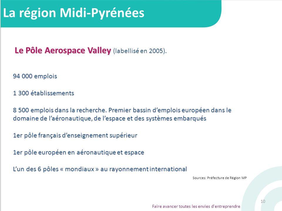 10 Le Pôle Aerospace Valley Le Pôle Aerospace Valley (labellisé en 2005). 94 000 emplois 1 300 établissements 8 500 emplois dans la recherche. Premier