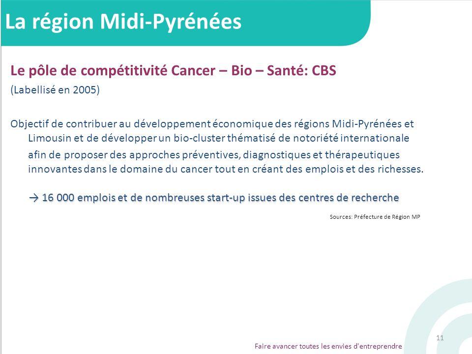 11 Le pôle de compétitivité Cancer – Bio – Santé: CBS (Labellisé en 2005) Objectif de contribuer au développement économique des régions Midi-Pyrénées