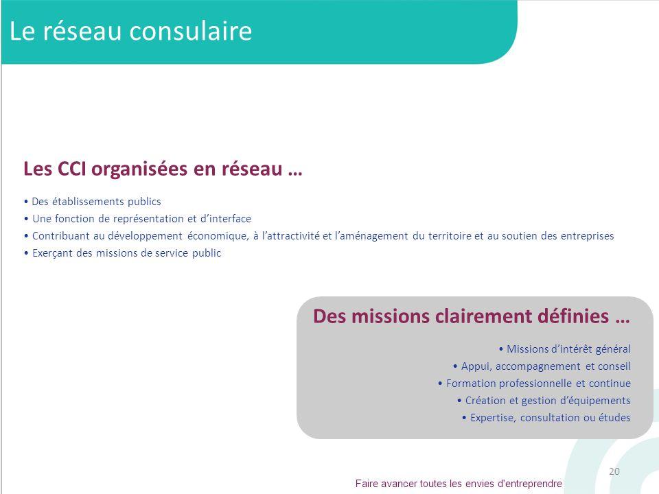 20 Faire avancer toutes les envies d'entreprendre Le réseau consulaire Les CCI organisées en réseau … Des établissements publics Une fonction de repré