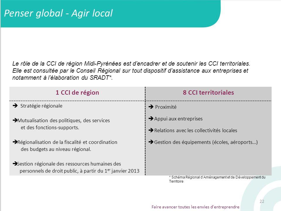 22 Penser global - Agir local Faire avancer toutes les envies d'entreprendre 1 CCI de région8 CCI territoriales Stratégie régionale Mutualisation des