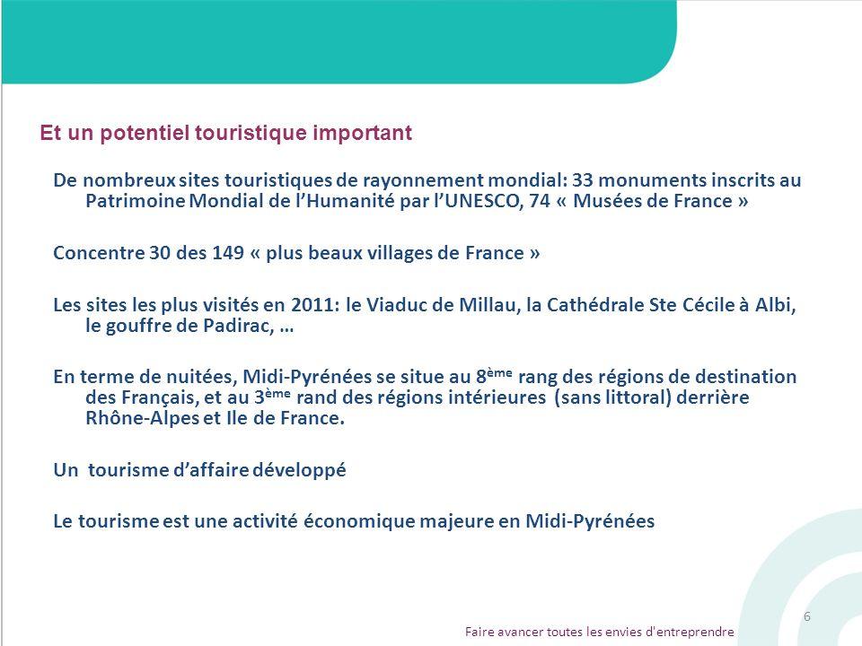 17 Faire avancer toutes les envies d entreprendre 114 500 établissements inscrits au Registre du Commerce et des Sociétés en Midi-Pyrénées : Source : OBSéco - Fichiers des CCI de Midi-Pyrénées La région Midi-Pyrénées Lactivité économique détaillée au 1 er avril 2013
