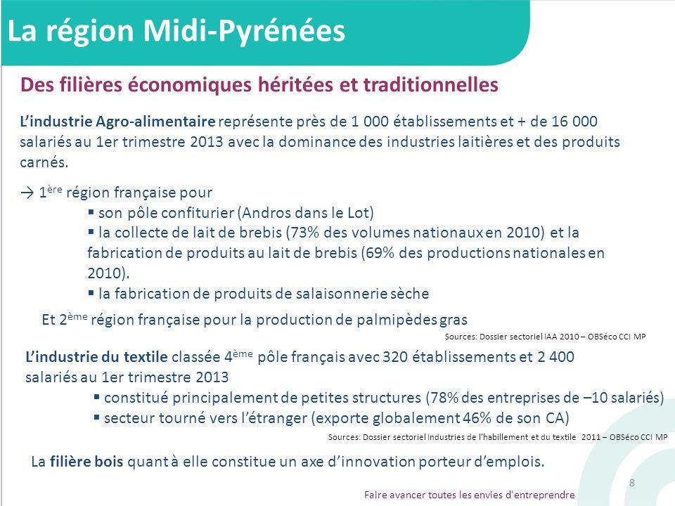 8 La région Midi-Pyrénées Des filières économiques héritées et traditionnelles Lindustrie Agro-alimentaire représente près de 1 000 établissements et