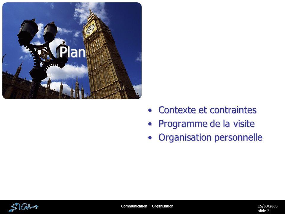 15/03/2005Communication - Organisation slide 2 Plan Contexte et contraintesContexte et contraintes Programme de la visiteProgramme de la visite Organisation personnelleOrganisation personnelle