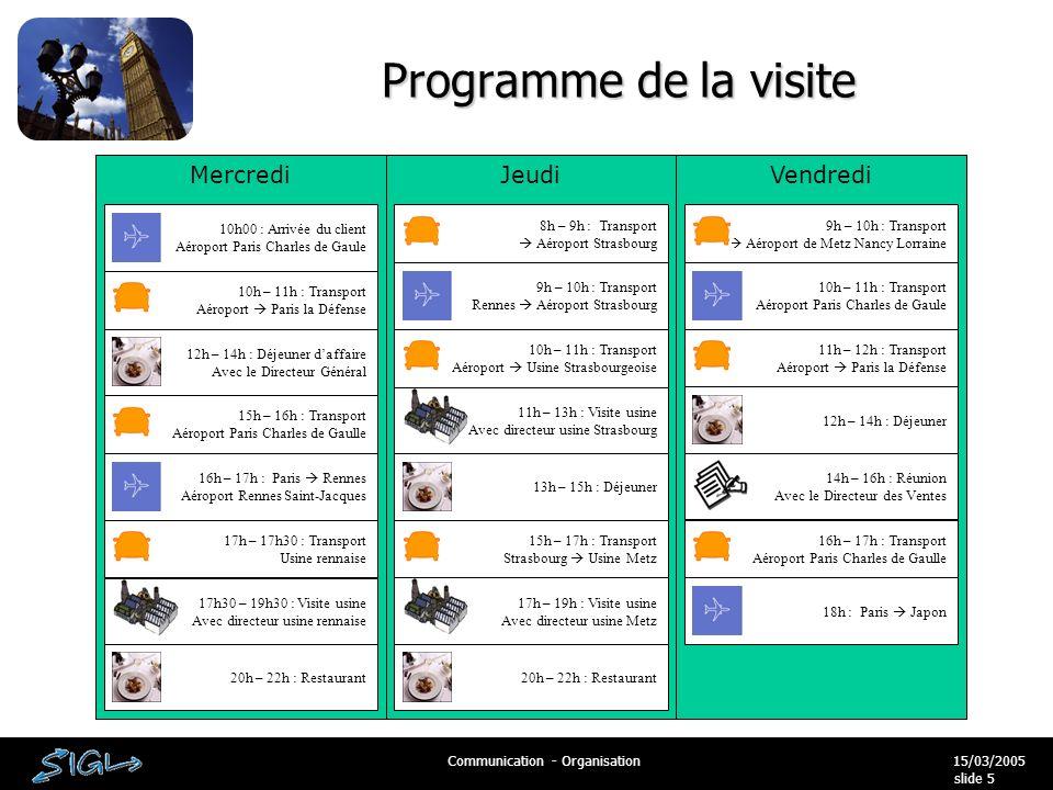 15/03/2005Communication - Organisation slide 6 Organisation personnelle Objectif –Proposer au client une visite agréable, satisfaisante, complète et sans accroc –Conclure le partenariat en fin de séjour !.