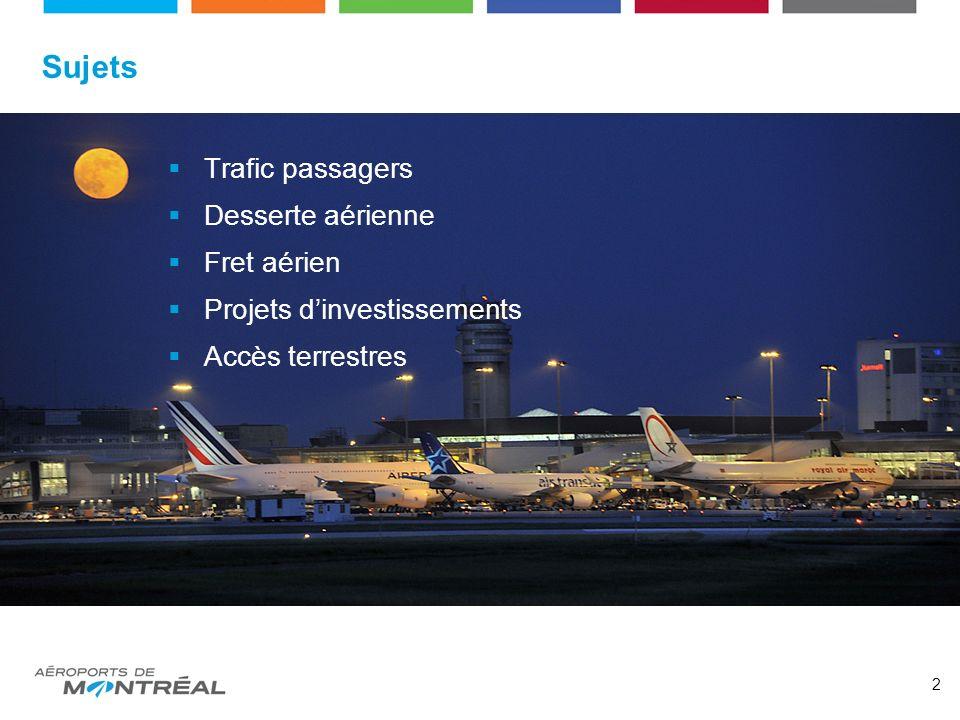 Sujets Trafic passagers Desserte aérienne Fret aérien Projets dinvestissements Accès terrestres 2
