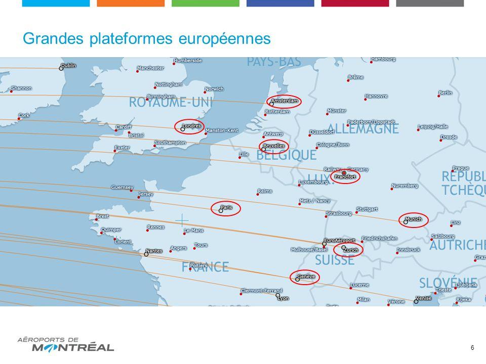 Grandes plateformes européennes 6
