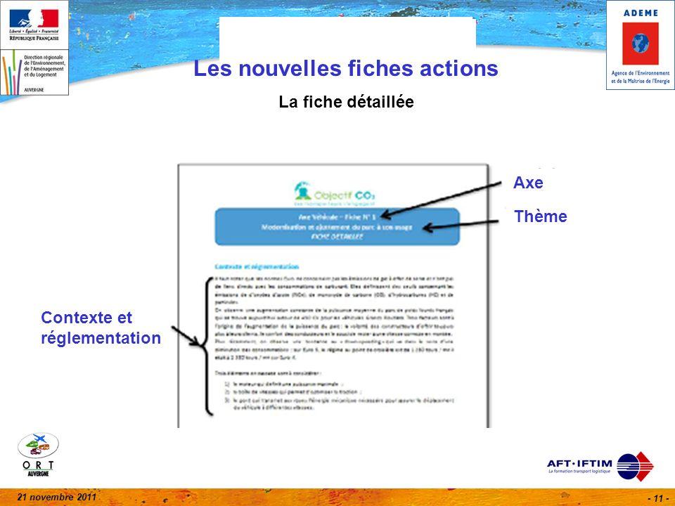 21 novembre 2011 - 11 - Les nouvelles fiches actions La fiche détaillée Axe Thème Contexte et réglementation