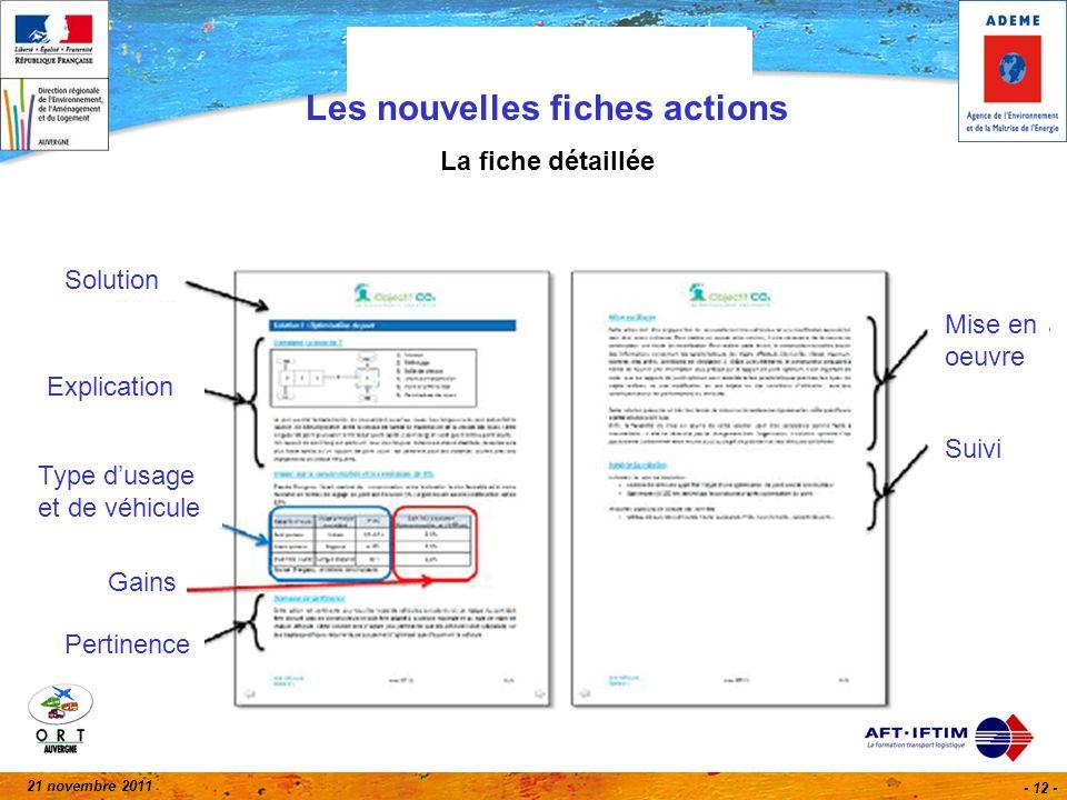 21 novembre 2011 - 12 - Les nouvelles fiches actions La fiche détaillée Solution Explication Type dusage et de véhicule Gains Pertinence Mise en oeuvre Suivi