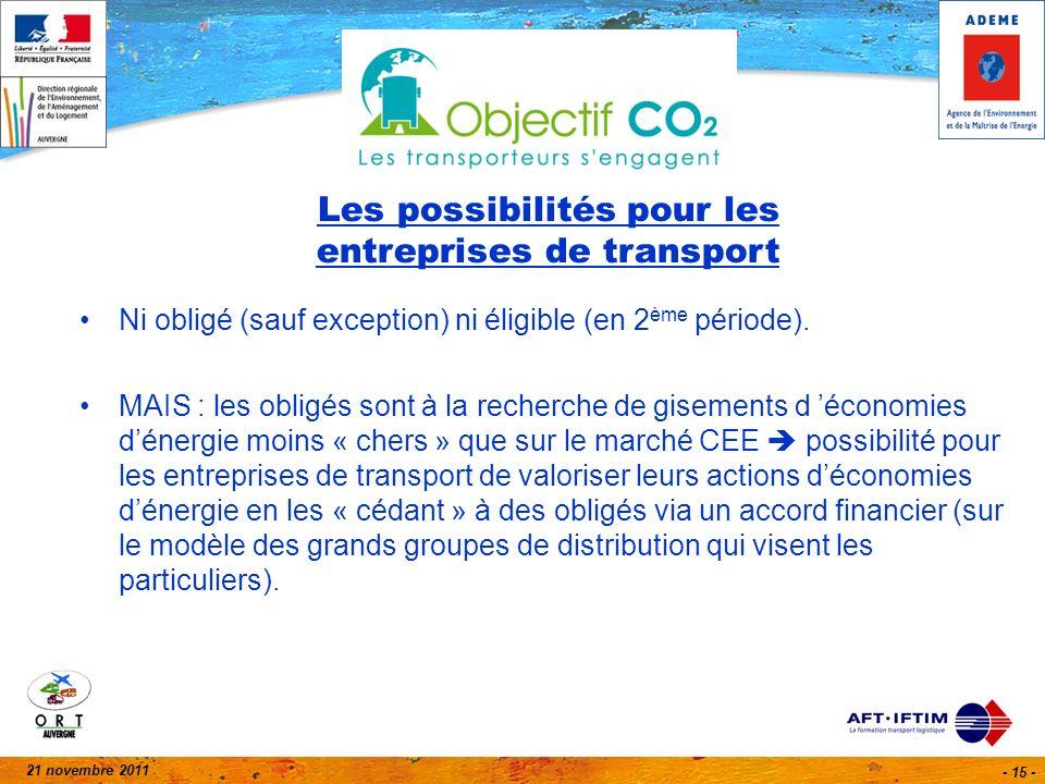 21 novembre 2011 - 15 - Les possibilités pour les entreprises de transport Ni obligé (sauf exception) ni éligible (en 2 ème période).