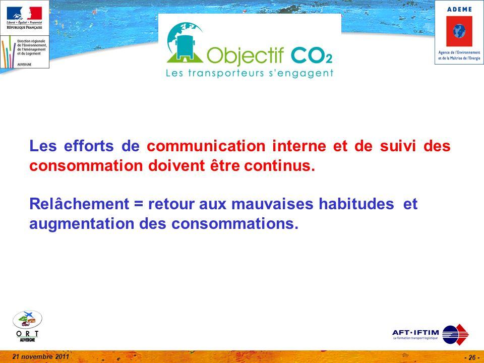21 novembre 2011 - 26 - Les efforts de communication interne et de suivi des consommation doivent être continus.