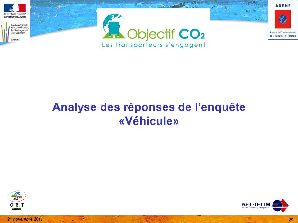 21 novembre 2011 - 28 - Analyse des réponses de lenquête «Véhicule»