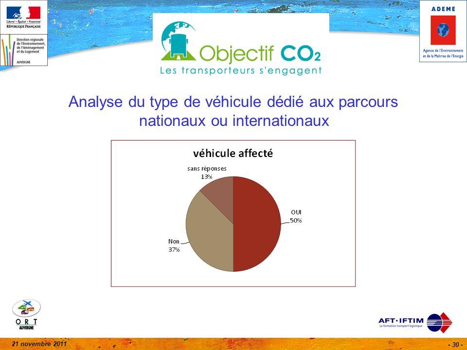 21 novembre 2011 - 30 - Analyse du type de véhicule dédié aux parcours nationaux ou internationaux