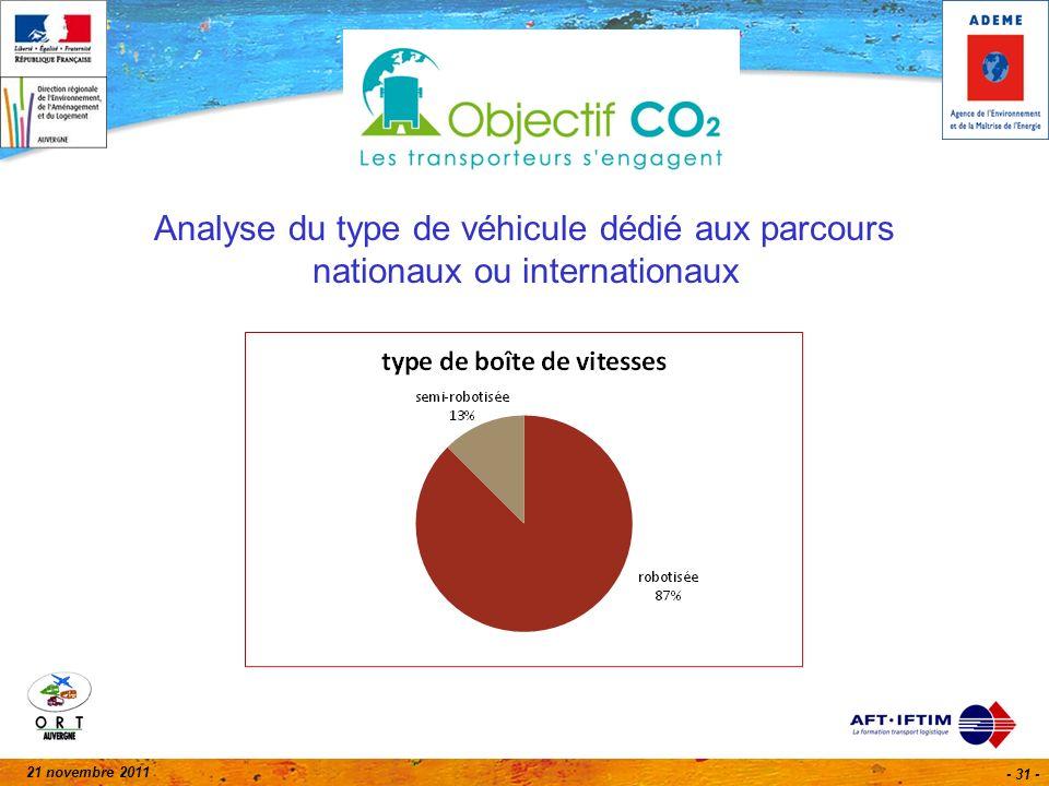 21 novembre 2011 - 31 - Analyse du type de véhicule dédié aux parcours nationaux ou internationaux