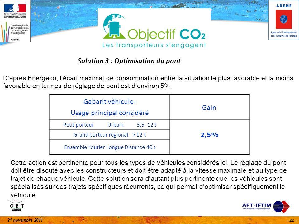 21 novembre 2011 - 44 - Solution 3 : Optimisation du pont Daprès Energeco, lécart maximal de consommation entre la situation la plus favorable et la m