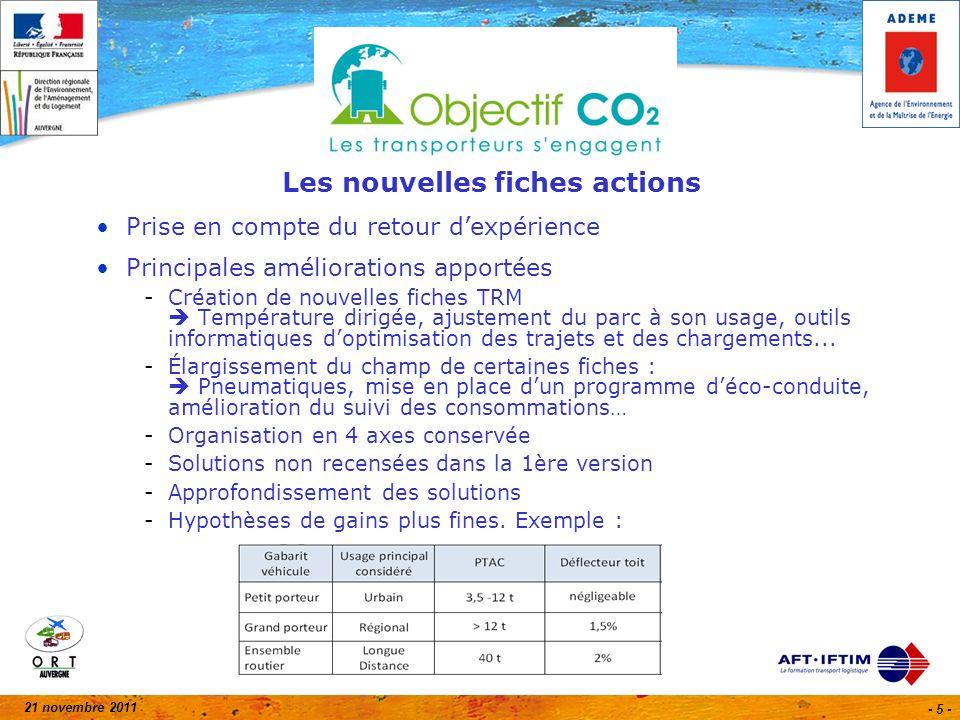 21 novembre 2011 - 16 - Comment faire pour valoriser des actions d économies d énergie .