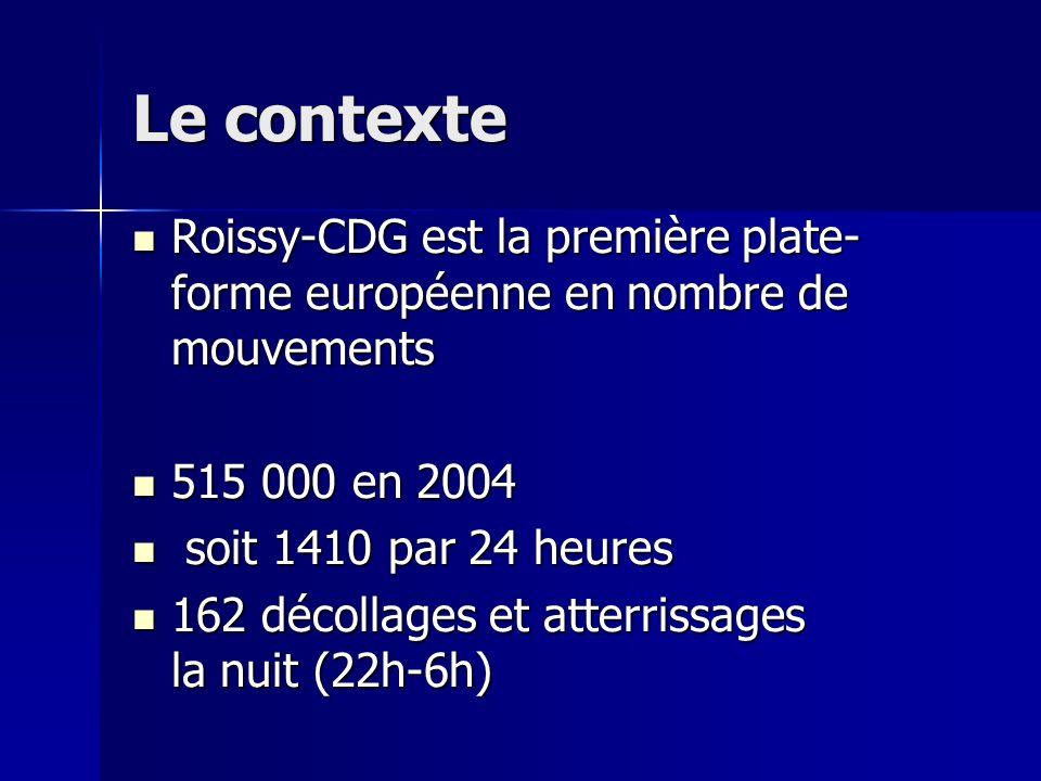 Le contexte Roissy-CDG est la première plate- forme européenne en nombre de mouvements Roissy-CDG est la première plate- forme européenne en nombre de