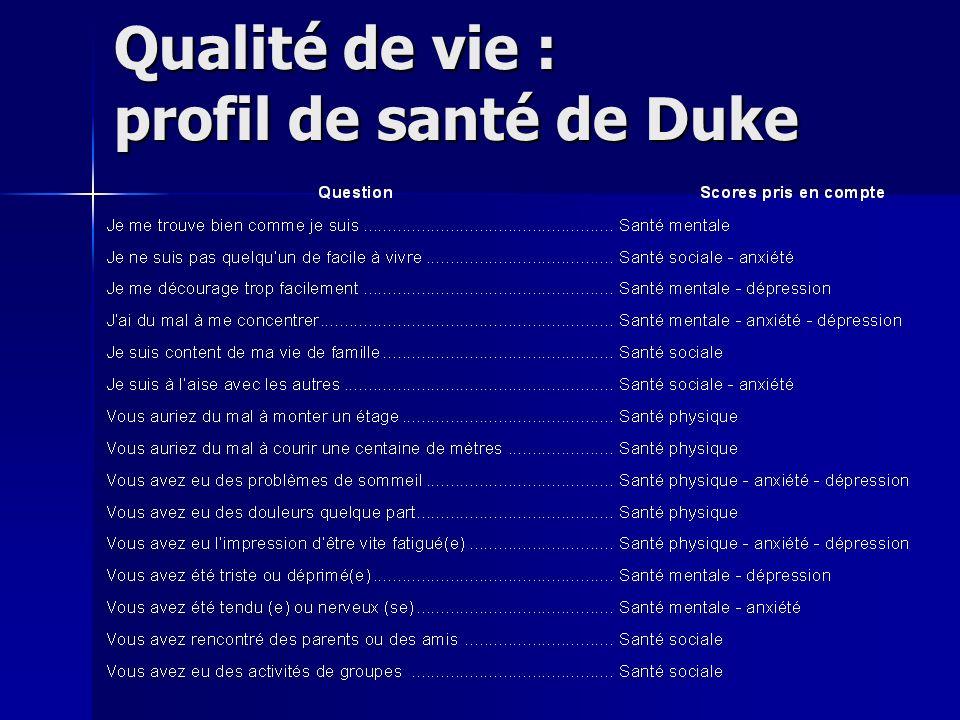 Qualité de vie : profil de santé de Duke