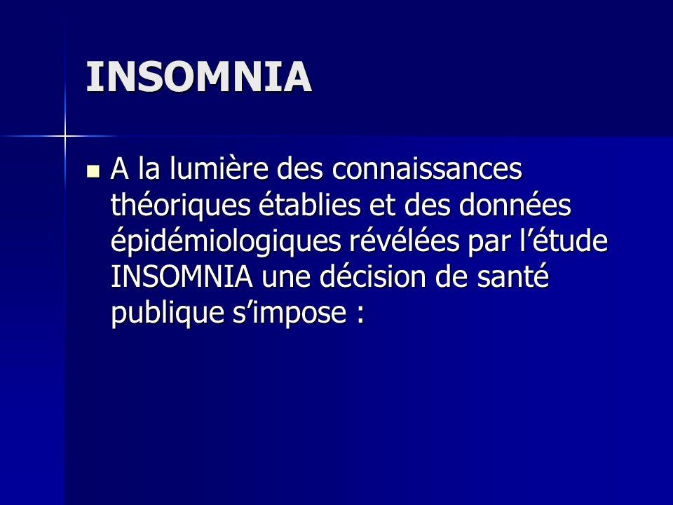 INSOMNIA A la lumière des connaissances théoriques établies et des données épidémiologiques révélées par létude INSOMNIA une décision de santé publiqu