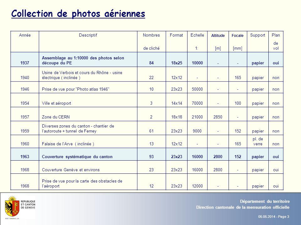05.05.2014 - Page 3 Direction cantonale de la mensuration officielle Département du territoire AnnéeDescriptifNombresFormatEchelle AltitudeFocale SupportPlan de cliché 1: [m][mm] de vol 1937 Assemblage au 1:10000 des photos selon découpe du PE8418x2510000--papieroui 1940 Usine de Verbois et cours du Rhône - usine électrique ( inclinée )2212x12--165papiernon 1946Prise de vue pour Photo atlas 1946 1023x2350000--papiernon 1954Ville et aéroport314x1470000-100papiernon 1957Zone du CERN218x18210002850-papiernon 1959 Diverses zones du canton - chantier de l autoroute + tunnel de Ferney6123x239000-152papiernon 1960Falaise de l Arve ( inclinée )1312x12--165 pl.