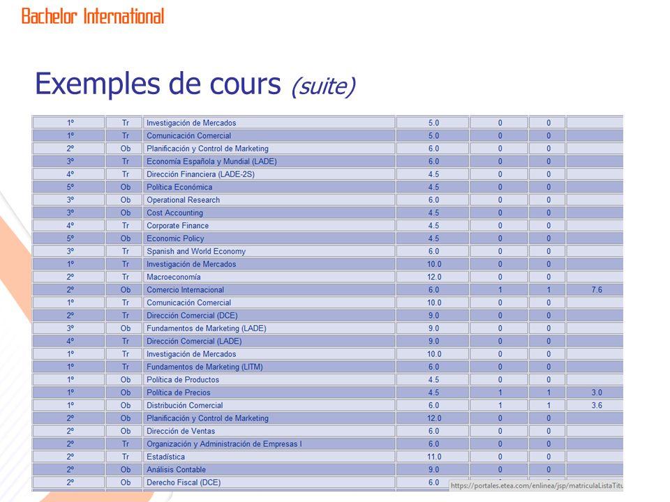 Exemples de cours (suite)