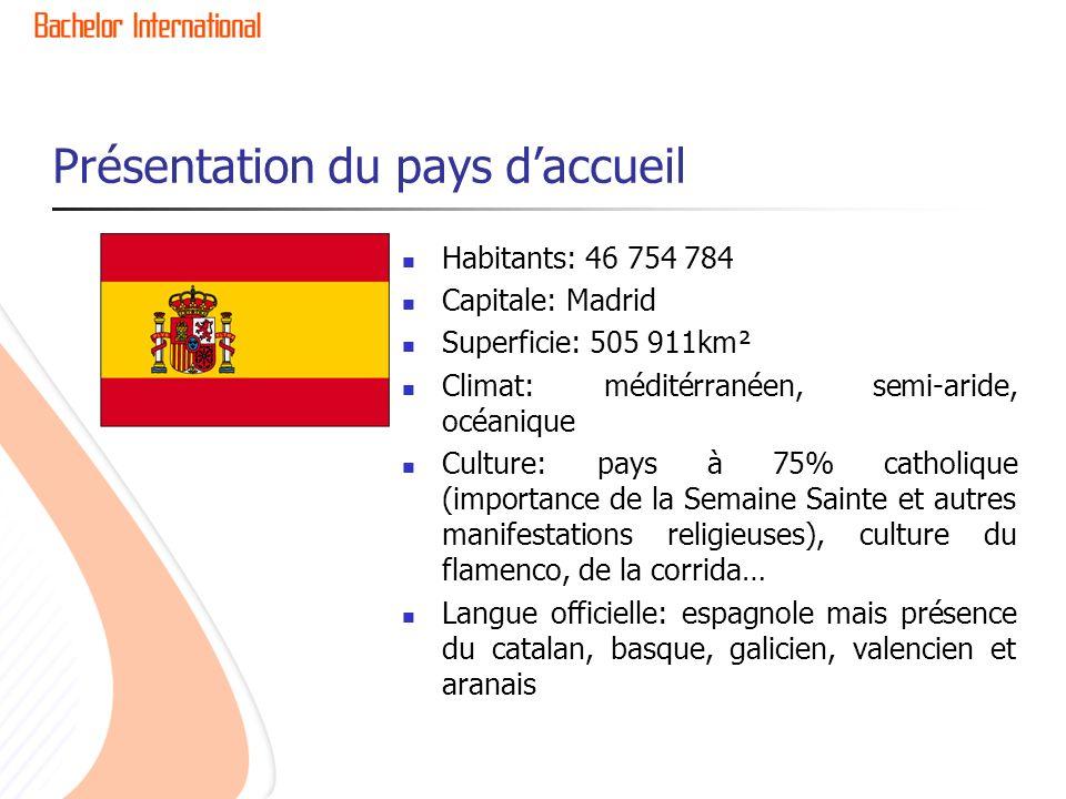 Présentation du pays daccueil Habitants: 46 754 784 Capitale: Madrid Superficie: 505 911km² Climat: méditérranéen, semi-aride, océanique Culture: pays
