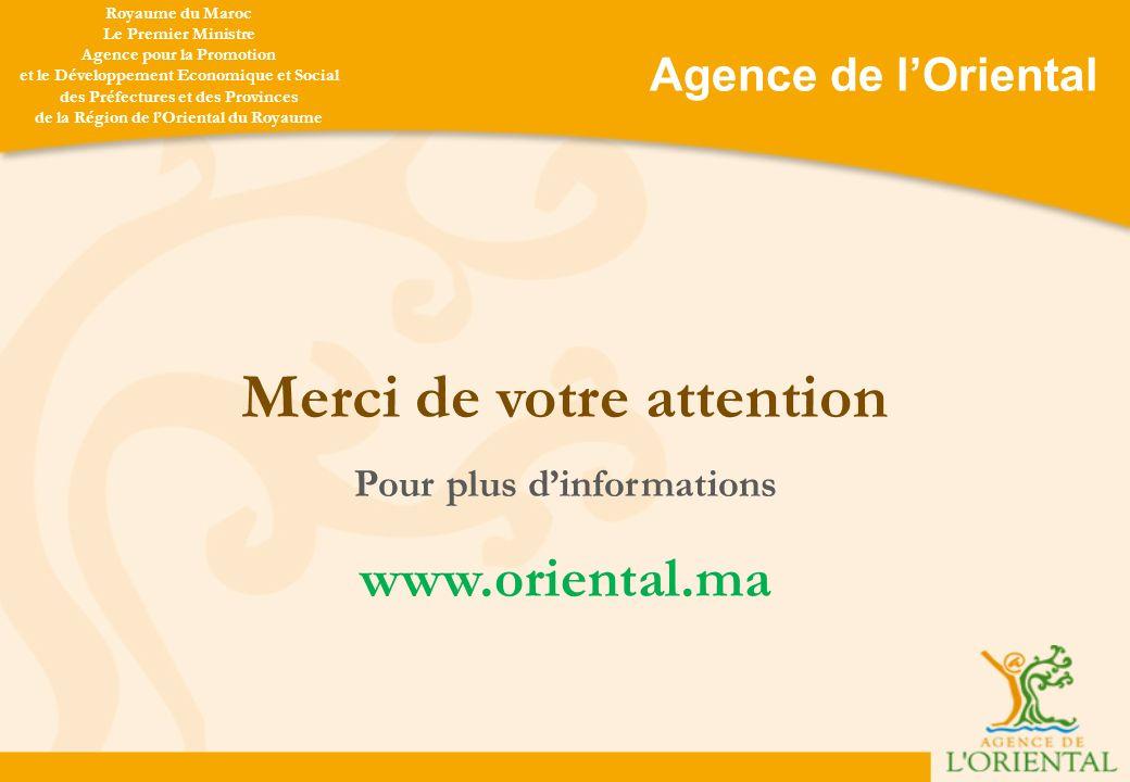 Merci de votre attention Pour plus dinformations www.oriental.ma Royaume du Maroc Le Premier Ministre Agence pour la Promotion et le Développement Economique et Social des Préfectures et des Provinces de la Région de lOriental du Royaume Agence de lOriental