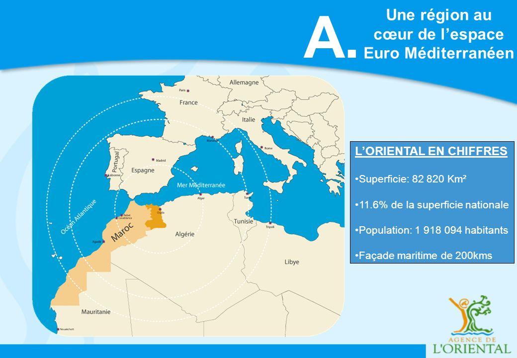 Une région au cœur de lespace Euro Méditerranéen A.