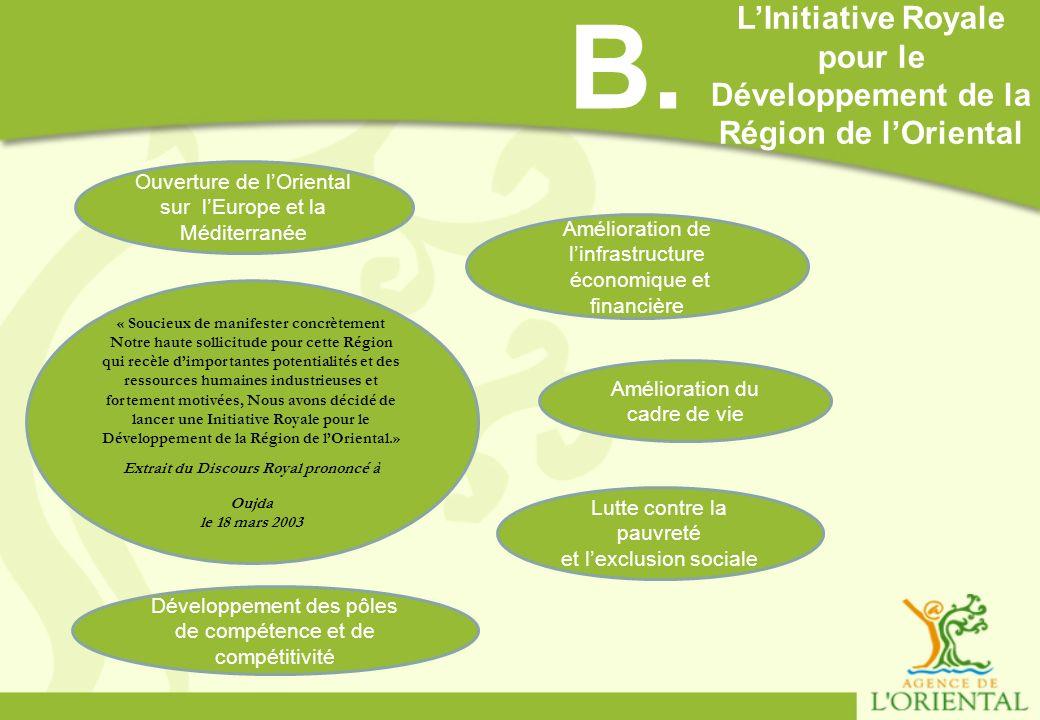 Plan densemble de la technopole D. Nouveaux pôles de compétitivité dans lOriental
