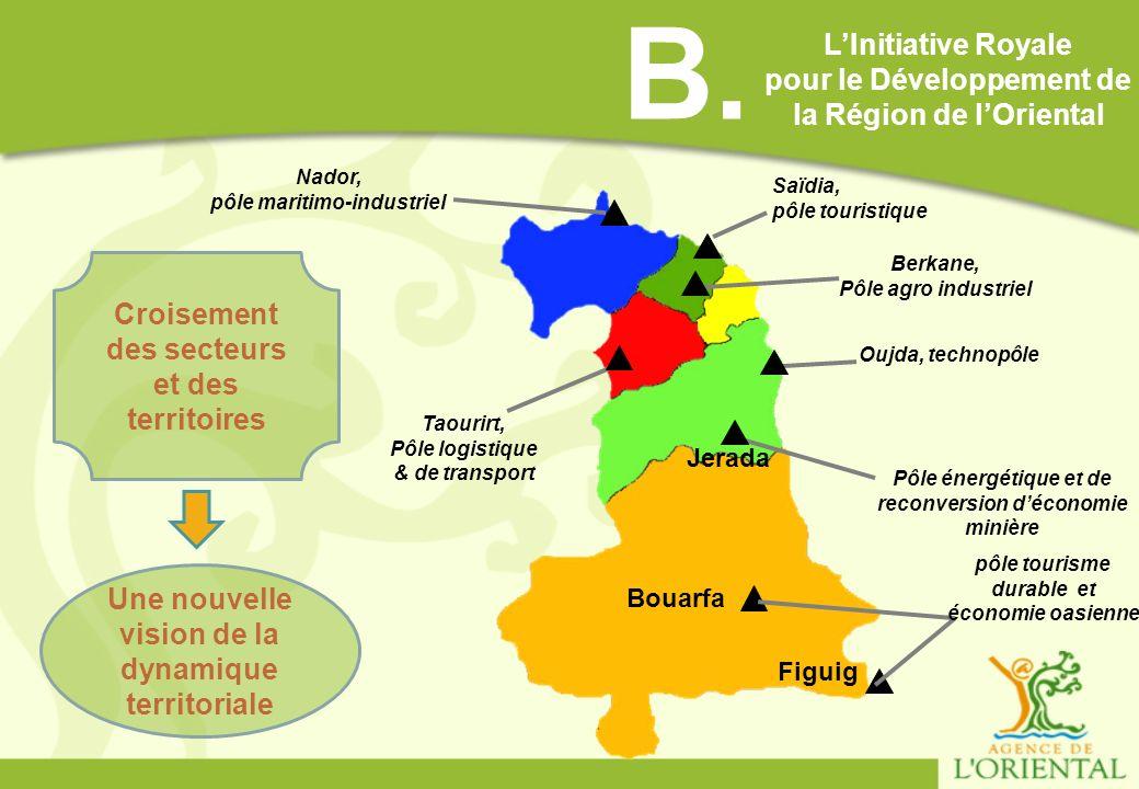 LInitiative Royale pour le Développement de la Région de lOriental B.