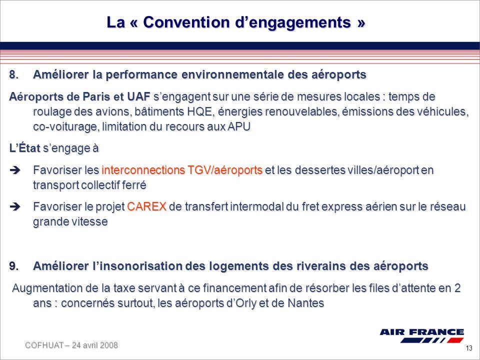 COFHUAT – 24 avril 2008 13 La « Convention dengagements » 8.
