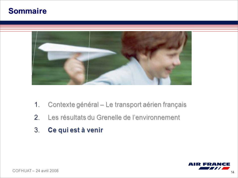 COFHUAT – 24 avril 2008 14 Sommaire 1.Contexte général – Le transport aérien français 2.