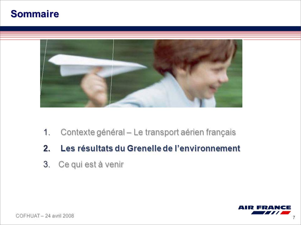 COFHUAT – 24 avril 2008 7 Sommaire 1.Contexte général – Le transport aérien français 2.