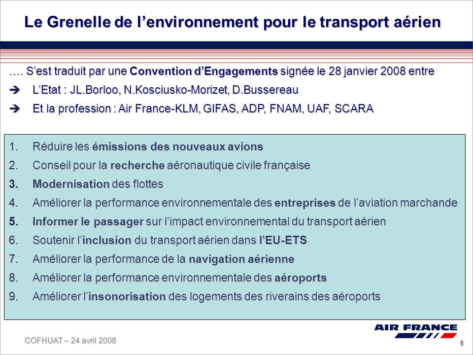 COFHUAT – 24 avril 2008 8 Le Grenelle de lenvironnement pour le transport aérien ….