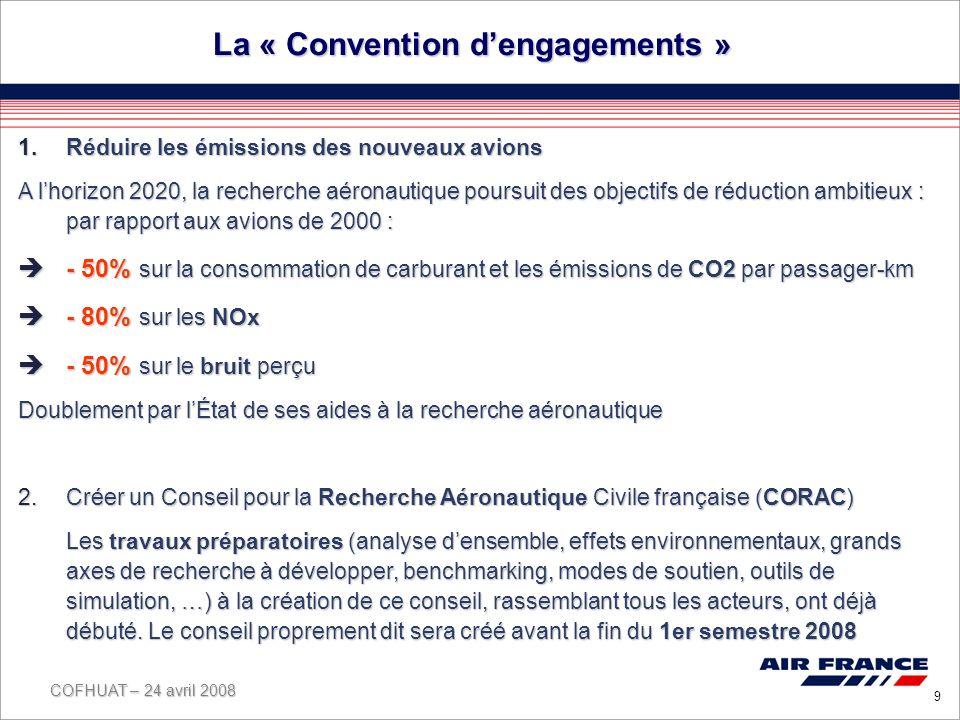 COFHUAT – 24 avril 2008 9 La « Convention dengagements » 1.Réduire les émissions des nouveaux avions A lhorizon 2020, la recherche aéronautique poursuit des objectifs de réduction ambitieux : par rapport aux avions de 2000 : - 50% sur la consommation de carburant et les émissions de CO2 par passager-km - 50% sur la consommation de carburant et les émissions de CO2 par passager-km - 80% sur les NOx - 80% sur les NOx - 50% sur le bruit perçu - 50% sur le bruit perçu Doublement par lÉtat de ses aides à la recherche aéronautique 2.Créer un Conseil pour la Recherche Aéronautique Civile française (CORAC) Les travaux préparatoires (analyse densemble, effets environnementaux, grands axes de recherche à développer, benchmarking, modes de soutien, outils de simulation, …) à la création de ce conseil, rassemblant tous les acteurs, ont déjà débuté.