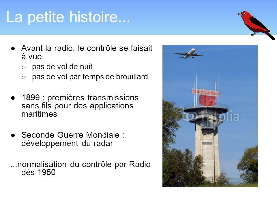 La petite histoire... Avant la radio, le contrôle se faisait à vue. o pas de vol de nuit o pas de vol par temps de brouillard 1899 : premières transmi