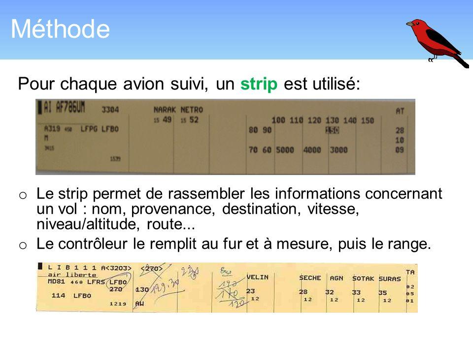 Méthode Pour chaque avion suivi, un strip est utilisé: o Le strip permet de rassembler les informations concernant un vol : nom, provenance, destinati