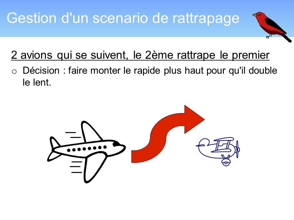 Gestion d'un scenario de rattrapage 2 avions qui se suivent, le 2ème rattrape le premier o Décision : faire monter le rapide plus haut pour qu'il doub