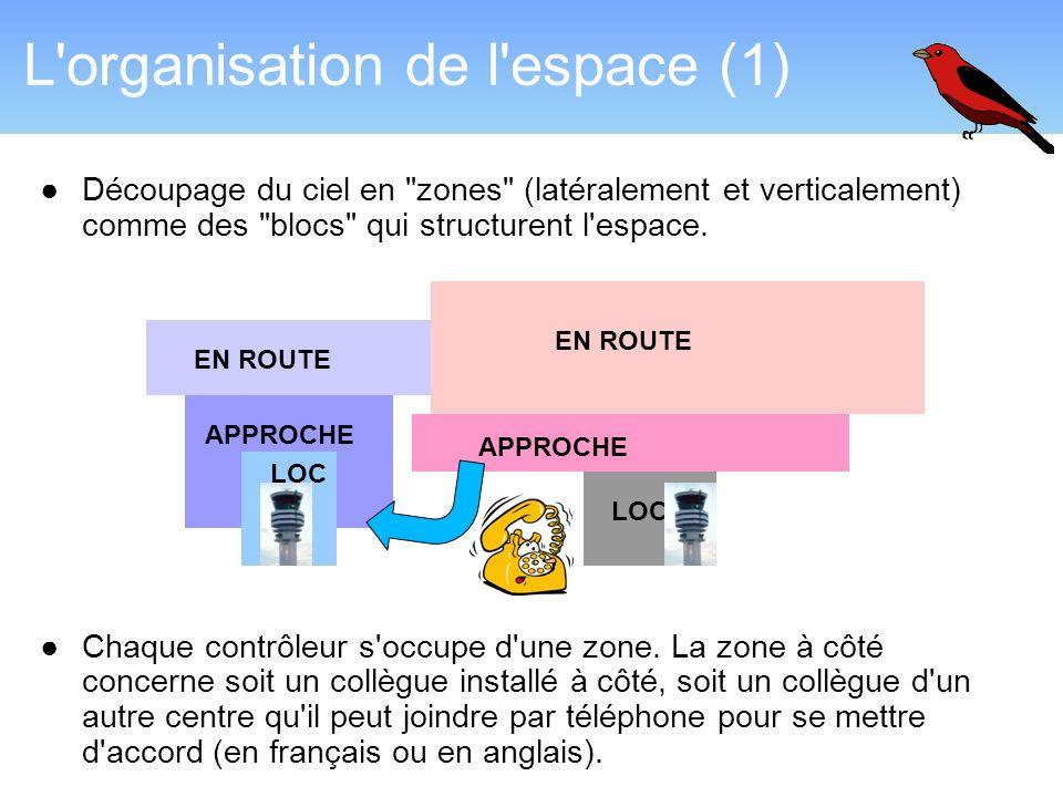 L'organisation de l'espace (1) Découpage du ciel en