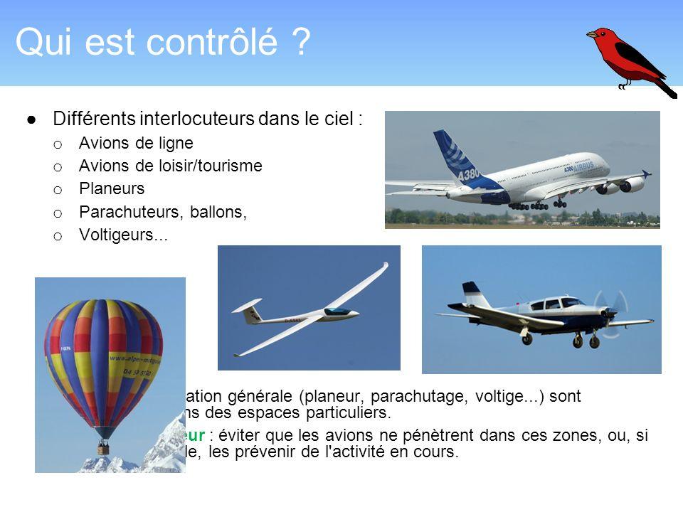 Qui est contrôlé ? Différents interlocuteurs dans le ciel : o Avions de ligne o Avions de loisir/tourisme o Planeurs o Parachuteurs, ballons, o Voltig
