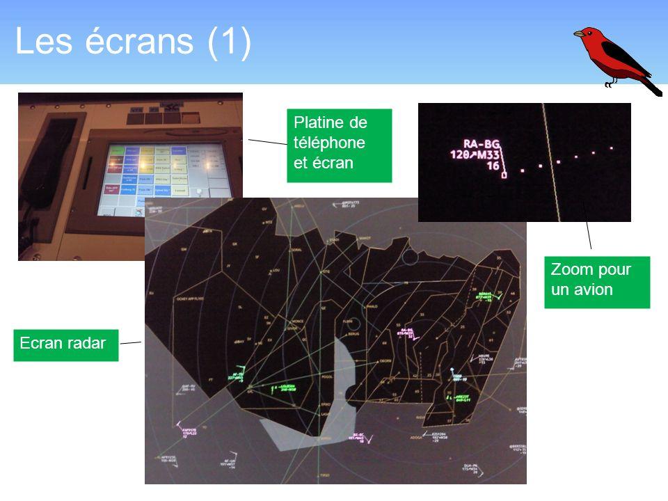 Les écrans (2) Ecran météo