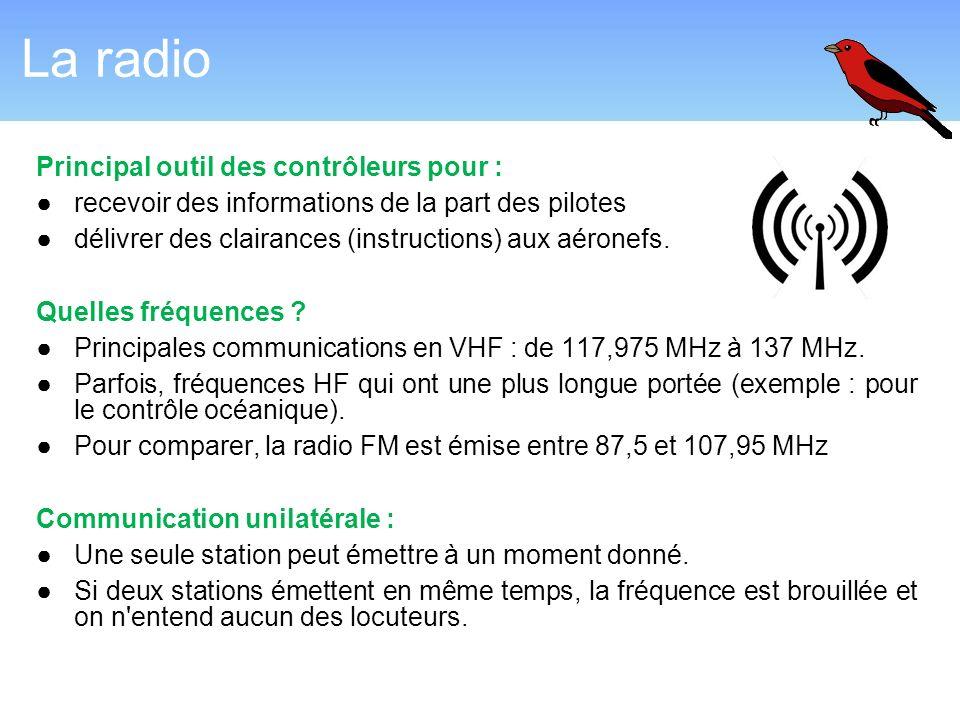 La radio Principal outil des contrôleurs pour : recevoir des informations de la part des pilotes délivrer des clairances (instructions) aux aéronefs.