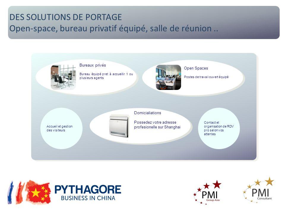 DES SOLUTIONS DE PORTAGE Open-space, bureau privatif équipé, salle de réunion..