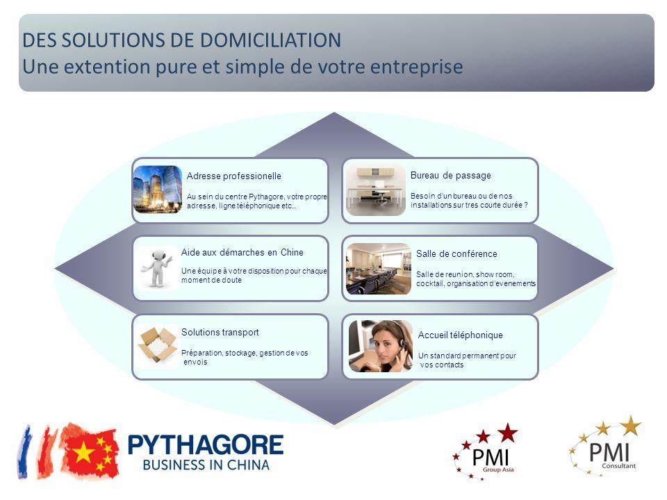 DES SOLUTIONS DE DOMICILIATION Une extention pure et simple de votre entreprise Adresse professionelle Au sein du centre Pythagore, votre propre adres